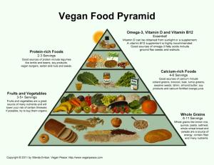 veganfoodpyramidsmall