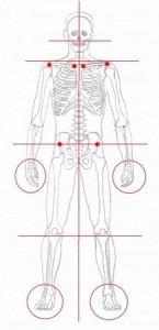 Body-alignment-anterior-view-e1446819211274